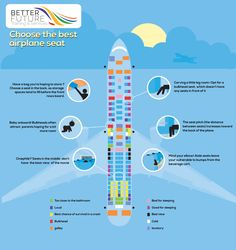 How to Choose the Best Seat on the Airplane?  Dream Opportunity #Cabin_crew #Better_Future_Training_and_Services www.betterfuturetraining.com