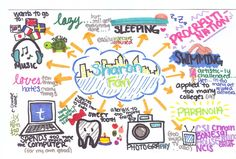 Students in the Creativity Workshop must come to class with a pack of markers and they must submit a few colorful, graphic pieces every quarter.  These works include visual poetry, mind maps,...