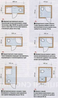 Trendy Bath Room Layout Dimensions Bath 59 Ideas Trendy Bath Room Layout Dimensions Bath 59 Ideas The post Trendy Bath Room Layout Dimensions Bath 59 Ideas appeared first on Badezimmer ideen. Small Shower Room, Small Bathroom Layout, Bathroom Design Layout, Small Showers, Small Bathroom Dimensions, Small Bathroom Plans, Bath Design, Bath Shower, Tiny Wet Room