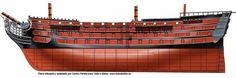 Spanish Armada, Hms Victory, Ship Of The Line, Caribbean Carnival, Wooden Ship, Ship Art, Tall Ships, Model Ships, Battleship