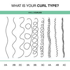 Learn more about your curl type and finding the perfect curly hair product that suits your hair the best!