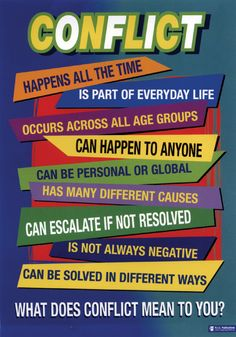 Didax Conflict Resolution Poster Set: Grades - All Diseases Coping Skills, Social Skills, Life Skills, Conflict Management, Anger Management, Conflict Resolution Quotes, Health And Physical Education, School Social Work, Character Education