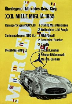 Mille Miglia map | Mille Miglia 1955 - by Mercedes-Benz Poster | Flickr - Photo Sharing!