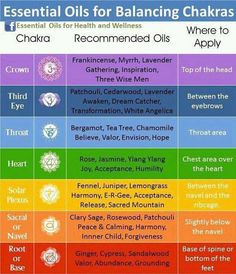 The 7 Chakras - Using Essential Oils on Your Chakras - HALVORSONS HEART