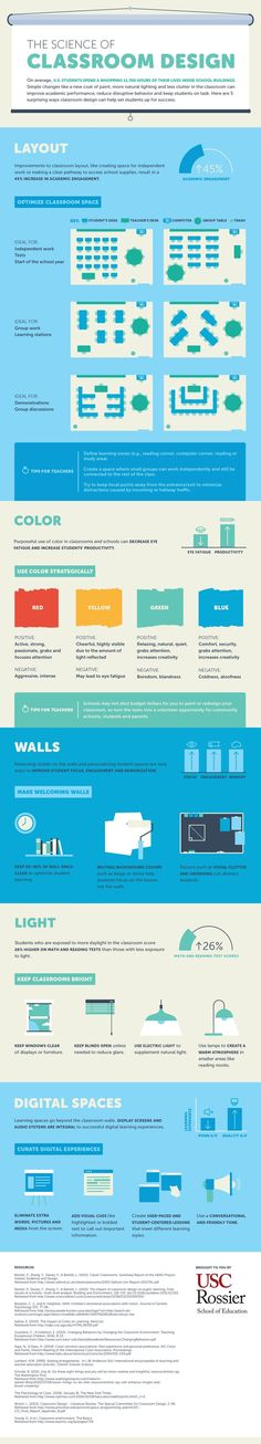 The Science of Classroom Design [Infographic]