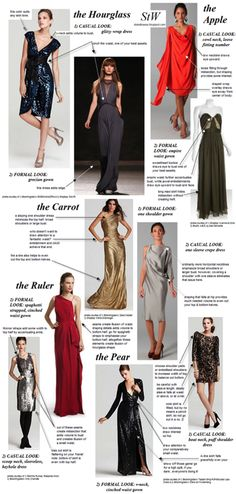 Dresses for different body types   SZYCIE   Pinterest   Bodies  Body     Learn the type of dress to select by