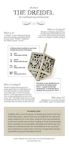 When it was pointed out to me that my How to Light a Menorah Infographic didn't have a friend, I put together this All About the Dreidel Infographic. L'Chaim! Hanukkah Crafts, Hanukkah Decorations, Hannukah, Happy Hanukkah, Hanukkah Recipes, Hanukkah Menorah, Jewish Recipes, Cultura Judaica, Arte Judaica