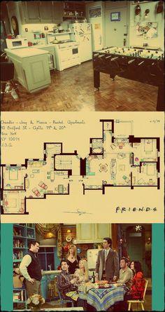 Monica & Rachel / Chandler & Joey... Apartment layout