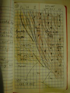 My field sketch of the fault I measured and recorded data from. November 28, 2016.