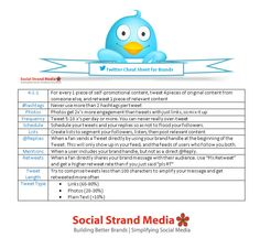 sheet for Brands Online Marketing, Social Media Marketing, 9 Game, Game Changer, Cheat Sheets, Cheating, Infographics, Technology, Twitter