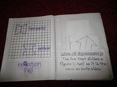 Last school year I used math notebooks with my students. The notebooks are full of charts, examples, pictures, vocabulary, notes (of course)...