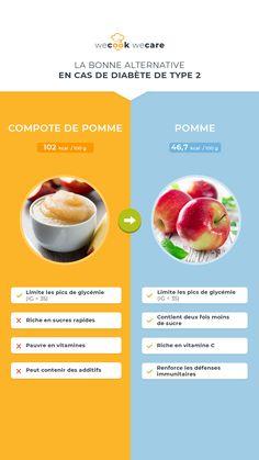 Quelle alternative à la compote de pomme en cas de diabète de type 2 ? 🍎 Nos diététicheffes ont tranché et c'est tout bête ! 🔪  Retrouvez les 5 aliments fortement déconseillés dans le cas d'un diabète de type 2 ! 😉  #pomme #apple #diabète #diabètedetype2 #diabètetype2 #sucre #vitaminec #glycémie #vitamines #additifs #compote #compotedepomme #sain #naturel #pathologie #alimentationsaine #nutrition #santé #healthyfood #healthy #conseils #astuces #diététique #nutritionniste #cuisine #wecook Alternative, Cas, Nutrition, Eating Well, Vitamin E, Healthy Nutrition, Tips, Everything