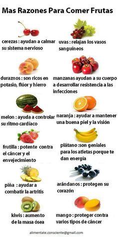 RAzones por las que comer fruta