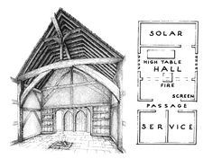 Ightham Mote, The Medieval Open Hall - Article about House organisation