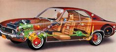 Opel Manta Cutaway