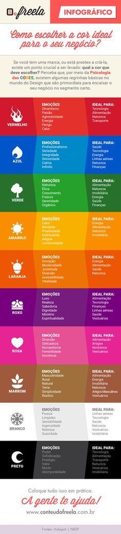 Infográfico Psicologia das Cores no Marketing.