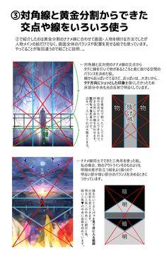 Twitter Painting Tutorial, Digital Art Tutorial, Art Basics, Zine Design, Drawing Tutorial, Digital Painting Tutorials, Learn Art, Digital Painting, Manga Tutorial