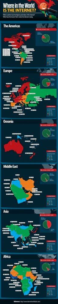 Penetración de #Internet por países #infographic