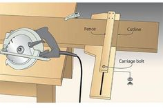 Try your hand with a jig that delivers accuracy for left- or right-bladed saws.