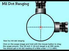 Estimate range with Mil-Dot scopes