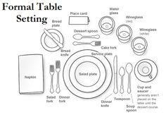 Formal Table Setting Guide