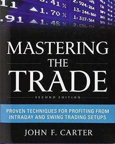 High probability reversal patterns forex trader meme