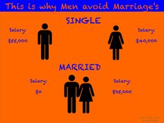 WHY MEN SHOULD STAY SINGLE #MGTOW