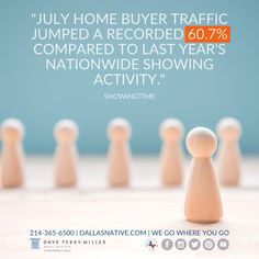 """According to data from the ShowingTime Showing Index 👉 """"Home buyer traffic jumped again in July, recording a 60.7 percent year-over-year increase in nationwide showing activity."""" Clearly, more and more hopeful buyers across the country are searching for their dream homes 🏡 With such high demand right now, this could be your moment to sell with success 📲 DM us to learn more about how to move forward with putting your house on the market this fall. #homebuyertraffic #sellyourhouse #realestate # How To Move Forward, Real Estate News, Dream Homes, Home Buying, Searching, Success, In This Moment, Activities, Marketing"""