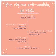 Quel est mon régime anti-candida et SIBO? - #SIBO #candida #candidose #régime