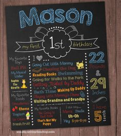 First Birthday Chalkboard Sign  Printable & by ChalkyPrints, $15.00