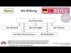 B2/C1 almanca I B2/C1 Deutsch I die Bildung, kelime hazinesi #002 Youtube, Education, Deutsch, Youtubers, Youtube Movies