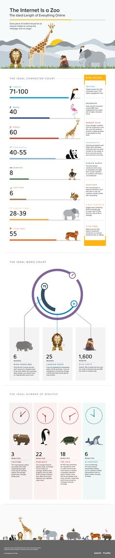 The Ideal Length of Facebook Post, Google+ Headline, Tweet, Hashtag and Blog - #SocialMedia #infographic Read more: http://www.digitalinformationworld.com/2014/10/social-media-content-the-ideal-length-of-everything-online-infographic.html