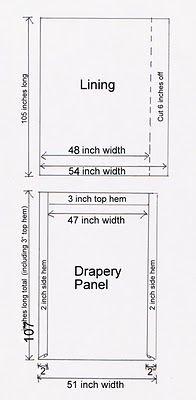 How to make drapery panels