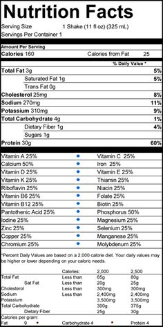 Vanilla Shake Nutritional Information • Premier Protein • Energy for Every Day™