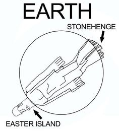 stone hedge and easter island
