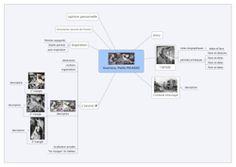 Carte mentale sur Guernica, el 3 de mayo de Goya y el Museo Guggenheim. Merci Fred. Site : http://www2.ac-lyon.fr/enseigne/espagnol/spip.php?article251