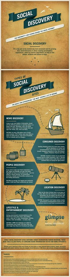 Hasai infographic: The Serendipity and Science Behind the Social Internet