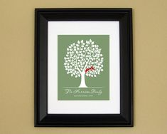 Personalized Family Established Sign  20th by CedarHouseKeepsakes2, $20.00