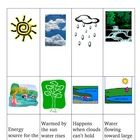 Set of water cycle cards. Cards include pictures, terms, and definitions that match up to illustrate the water cycle. After making a class set and ...