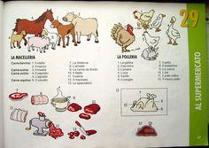 Pag 37 Fare la spesa: la carne