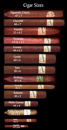Cigar sizes chart