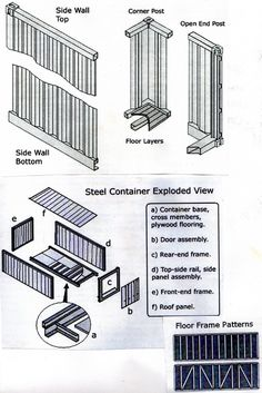 Shipping Container Homes: Facts: Shipping Container Buildings, Shipping Container Design, Used Shipping Containers, Cargo Container Homes, Container House Design, Floor Framing, Container Architecture, Prefab Homes, Little Houses