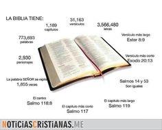 Image result for infografias profecias del libro de Daniel