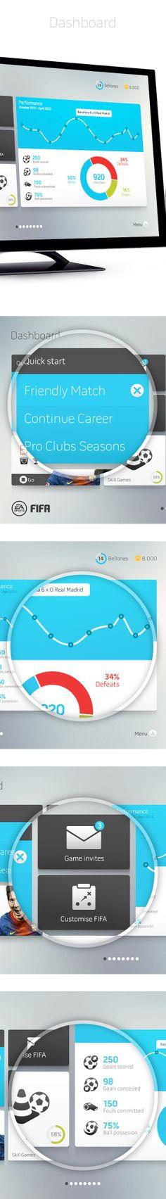Redesign : les meilleurs concepts de 2013 | WebdesignerTrends - Ressources utiles pour le webdesign, actus du web, sélection de sites et de tutoriels