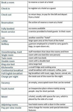 Booking a hotel room in English. Useful vocabulary to describe hotel rooms and facilities. English Words, English Lessons, English Grammar, Teaching English, Learn English, Vocabulary Games, Grammar And Vocabulary, English Vocabulary, Grammar Games