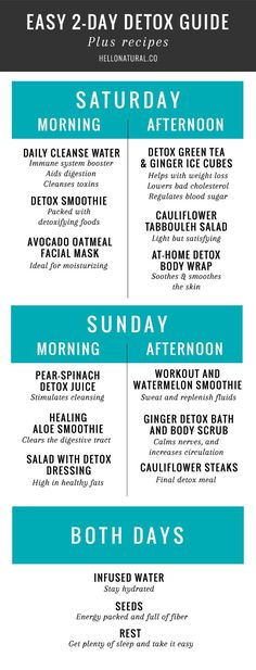 Easy 2-Day Beauty Detox Guide | http://helloglow.co/easy-two-day-detox-guide-recipes-weekend/