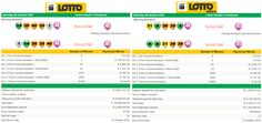 Latest #SouthAfricanLottoResults & #SouthAfricanLottoplusResults| 08 October 2016  http://www.onlinecasinosonline.co.za/online-lottery-directory/lottery-results-south-africa/south-african-lotto-lotto-plus-result-08-october-2016.html