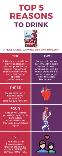 L-Arginine has so many health benefits, it's no wonder it's generating so much excitement. ARGI+ delivers all the power of L-ARGInine, plus vitamins and antioxidants. Here you can see a distinguished doctors 5 top reasons to drink ARGI+ and if you'd like to see all 10 of his reasons simply click the embedded Facebook link and find the same infographic on my Facebook page. See you there! You Fitness, Fitness Goals, Health Benefits, Health Tips, Aloe Vera Juice Drink, Forever Business, L Arginine, White Blood Cells