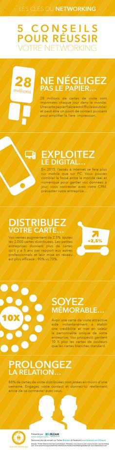 Infographie Ubleam les clés du networking