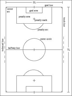 Indoor soccer field dimensions anand pinterest for Indoor sport court dimensions